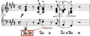 Comment utiliser les édales du piano
