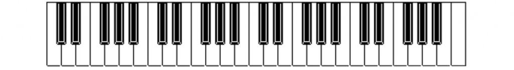 Lire une partition de piano