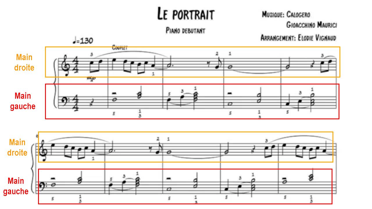 Apprendre le piano en ligne